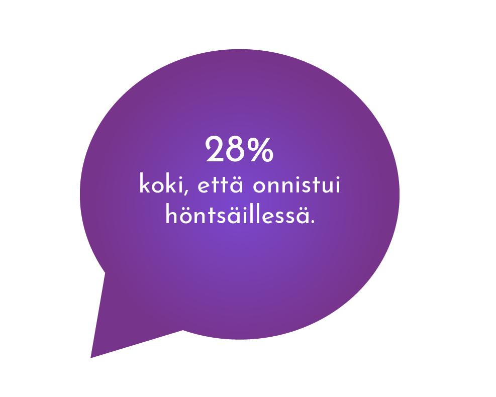 Uraohjaus - 28% osallistujista koki että onnistui höntsäillessä.
