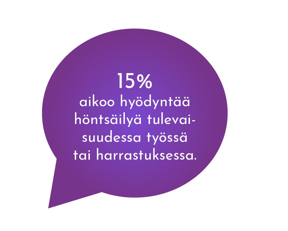 Uraohjaus - 15% aikoo hyödyntää höntsäilyä tulevaisuudessa työssä tai harrastuksissa